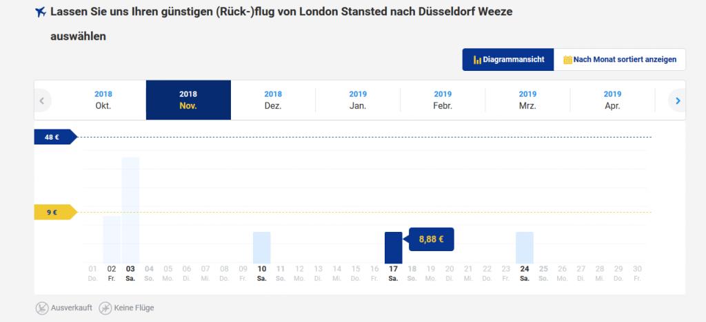 Screenshot Rückflug Bsp. Düsseldorf-WeezeGünstige Reise nach London Rückflüge ab 8,88 €