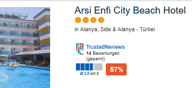Arsi Enfi City Beach Hotel 4 Sterne