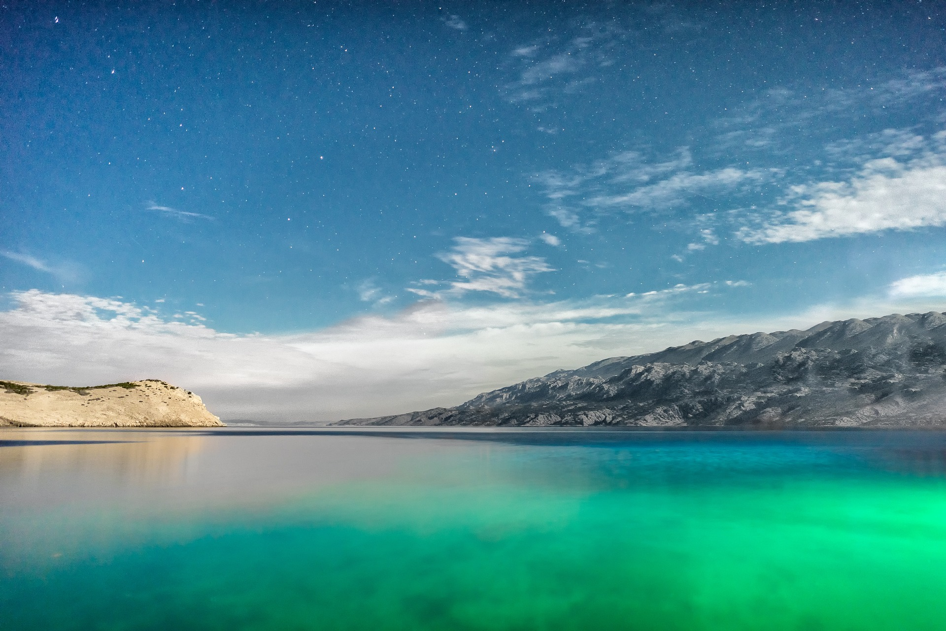 Klima Kroatien & beliebteste Orte Top 5 Finde dein Reisedeal