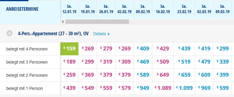 Screenshot Deal Französische Alpen - Frankreich Skifahren ab 159,00€ die Woche