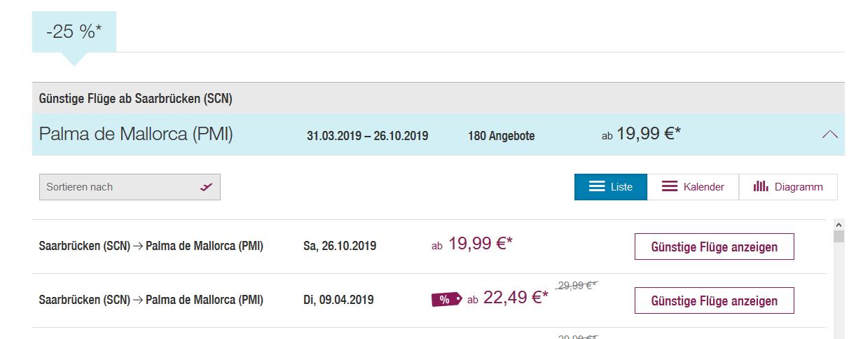 Von Saarbrigge nach Malle ab 19,99€