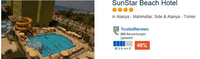 SunStar Beach Hotel 4 Sterne Alanya