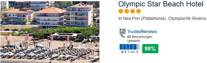 Hotels mit direkter Strandlage an der olympischen Riviera