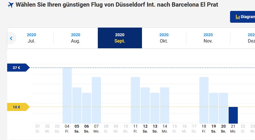 Billigflüge nach Barcelona El Prat von Düsseldorf Int. Ryanair - Screenshot