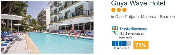 Guya Wave Hotel perfekte Lage